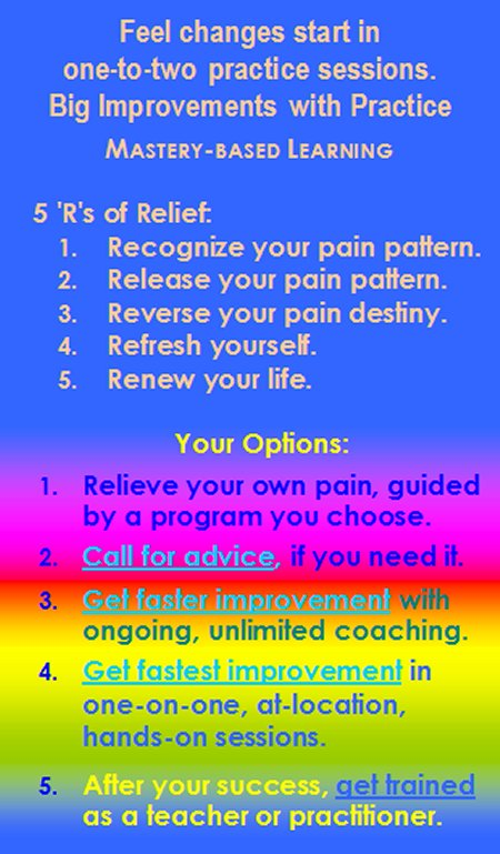 5 'R's to Getting Pain Free